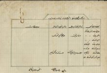 صورة من الأرشيف العثماني 1916 – أسماء أعضاء مجلس لواء الزور