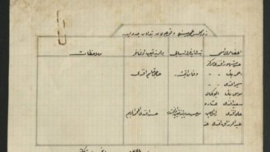 أسماء أعضاء مجلس لواء الزور  1916