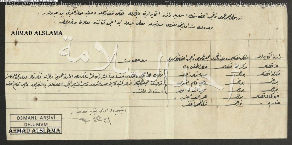 انتخاب المجلس العمومي للواء الزور