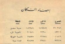 صورة عدد سكان دمشق وريفها والقنيطرة عام 1949