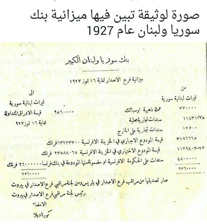 ميزانية بنك سورية ولبنان الكبير في عام 1927