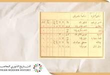 أحمد شكري باشا حاكم لواء الزور المستقل