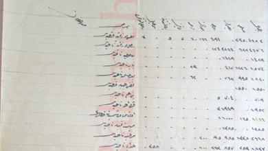 صورة تعداد سكان وطوائف سنجق اللاذقية عام 1878
