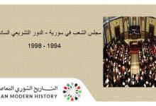 صورة مجلس الشعب في سورية – الدور التشريعي السادس 1994 – 1998