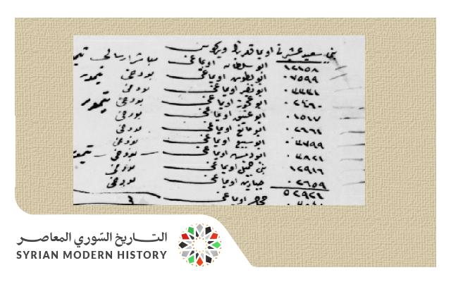 صورة من الأرشيف العثماني- تحصيلات مالية من بطون عشيرة بني سعيد
