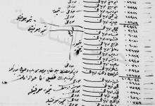 من الأرشيف العثماني- تحصيلات مالية من بطون عشيرة بني سعيد