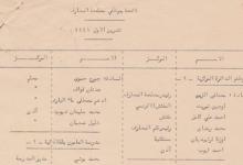 لائحة موظفي مصلحة المعارف - مديرية التربية في محافظة اللاذقية عام 1941م