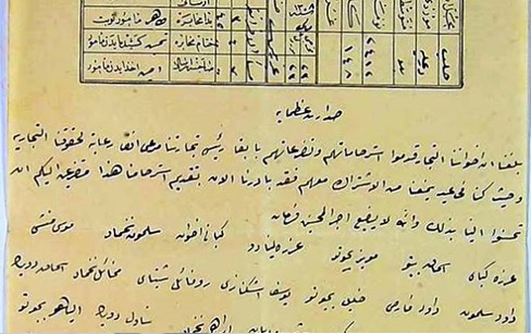 من الأرشيف العثماني.. اليهود من تجار حلب يطالبون بإبقاء الملاح رئيسا لمحكمة التجارة