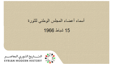 أسماء أعضاء المجلس الوطني للثورة الذي عقد في شباط 1966