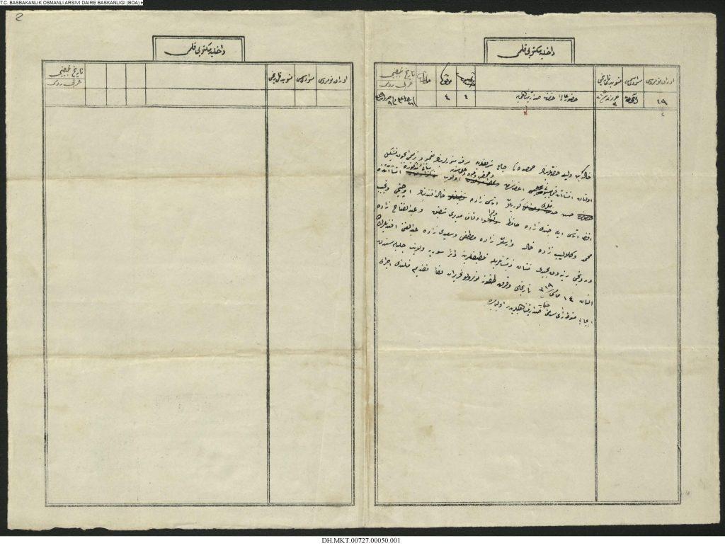 من الأرشيف العثماني 1903 - مكافأة أعضاء هيئة إنشاءات مسجد خالد بن الوليد