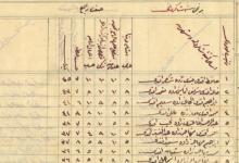 من الأرشيف العثماني 1895 - جدول إمتحانات المدرسة الرشدية بحمص