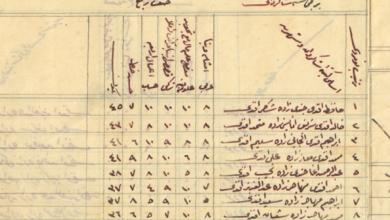 صورة من الأرشيف العثماني 1895 – جدول إمتحانات المدرسة الرشدية بحمص