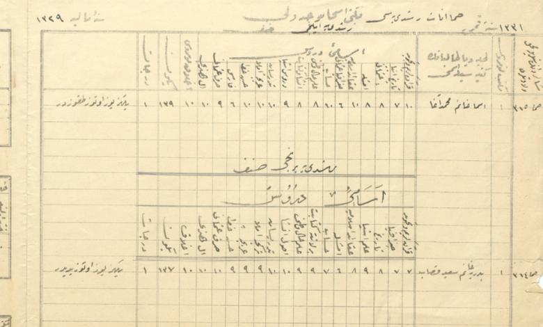 صورة من الأرشيف العثماني 1913- جداول إمتحانات المدرسة الرشدية للإناث في حماة